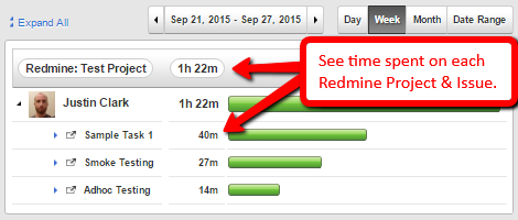redmine time tracking