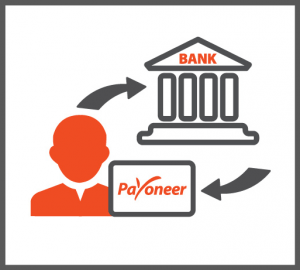 Payoneer bank transfer