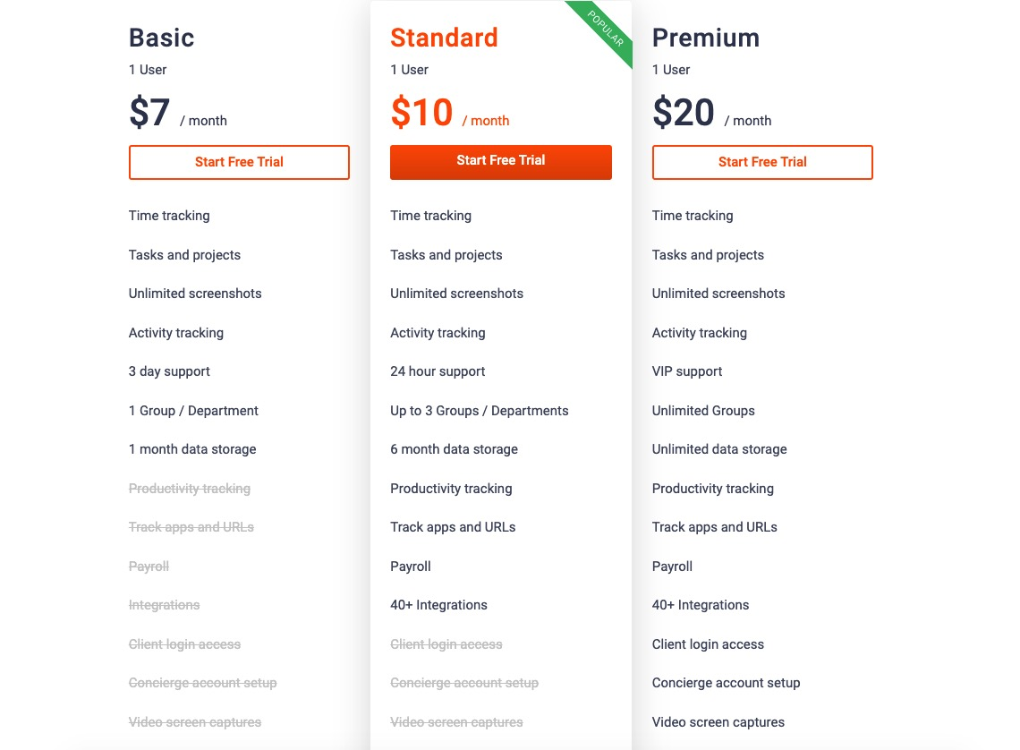 time doctor 2 pricing