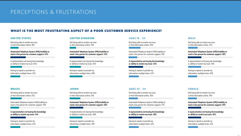 global-customer-service